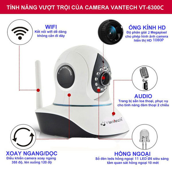 Các tính năng ưu việt của camera 2.0 Vantech 6300C